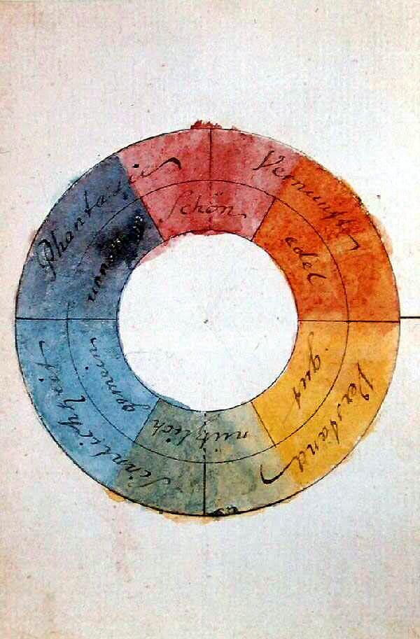 cerchio-cromatico-di-goethe