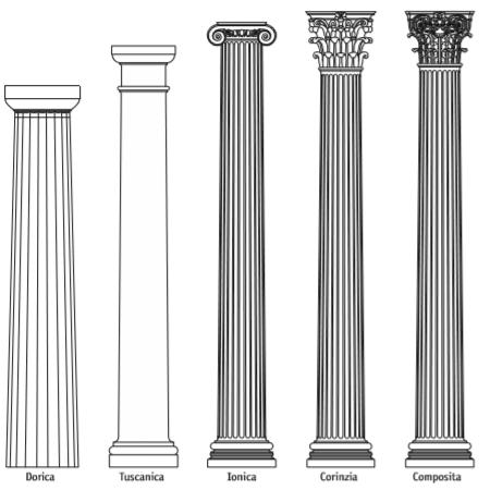 I Templi Greci E Gli Ordini Architettonici Spiegazione E Riassunto